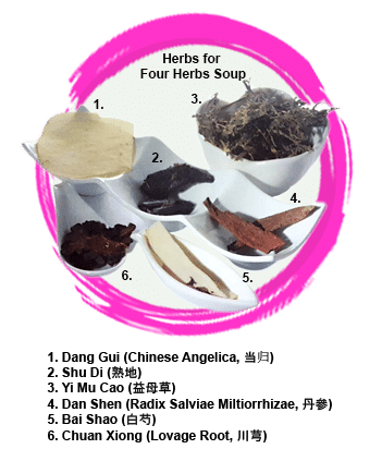 Four Herbs Soup Confinement Food Recipe