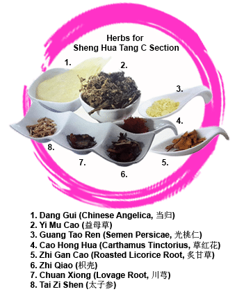 Sheng Hua Tang C-Section Recipe