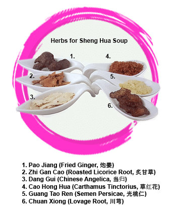 Sheng Hua Tang Herbs for Soup Ingredients