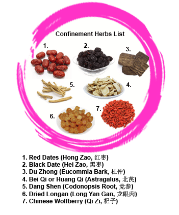 Confinement Herbs List - Basic