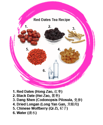 Red Dates Tea Recipe