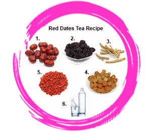 Longan Red Date Tea Recipe