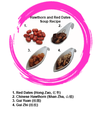 Confinement Food Recipe Hawthorn and red dates soup