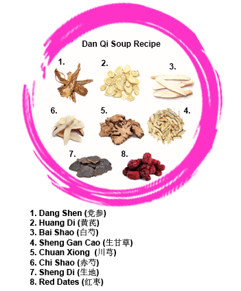 Dan Qi Soup Herbs Ingredients