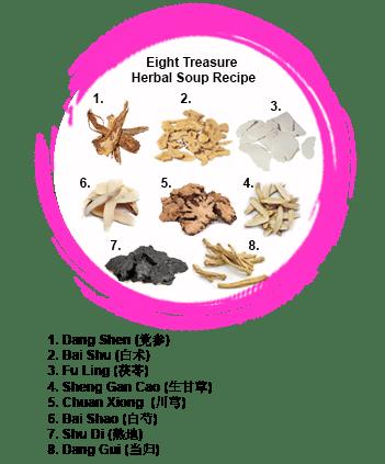 Eight Treasure Herbal Soup Ingredients