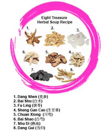 Eight Treasure Herbal Soup Ingredients