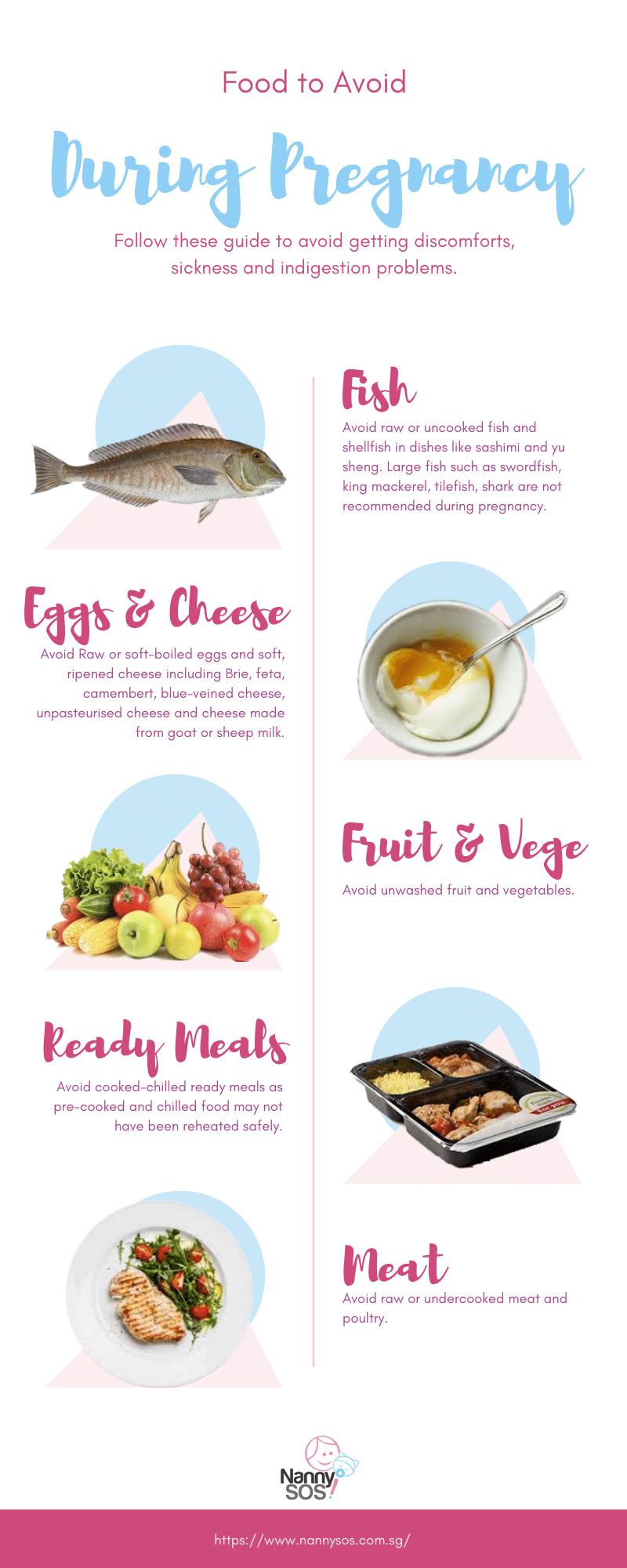 Food to Avoid During Pregnancy IG